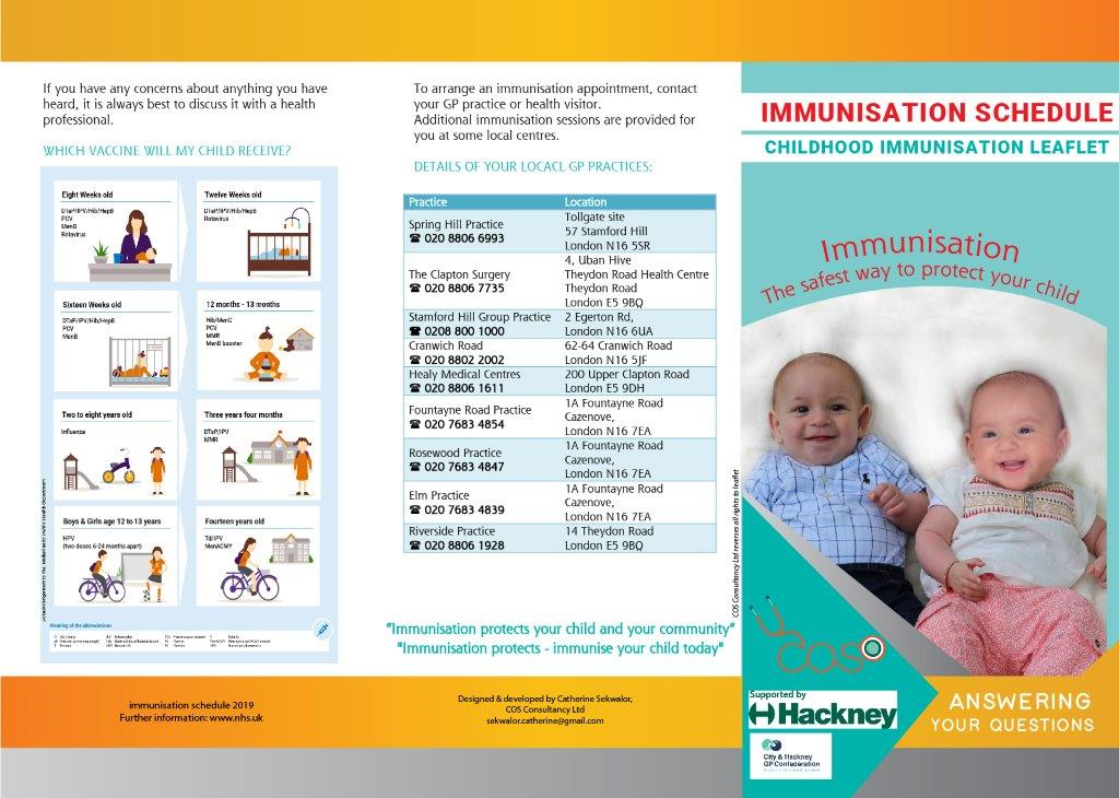 Childhood Immunisation Schedule